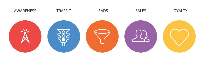Inbound_marketing_goals